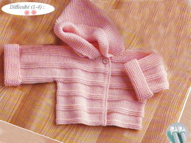 58c2f3e8c4b Modèles et explications layette à tricoter - Idées de tricot gratuit