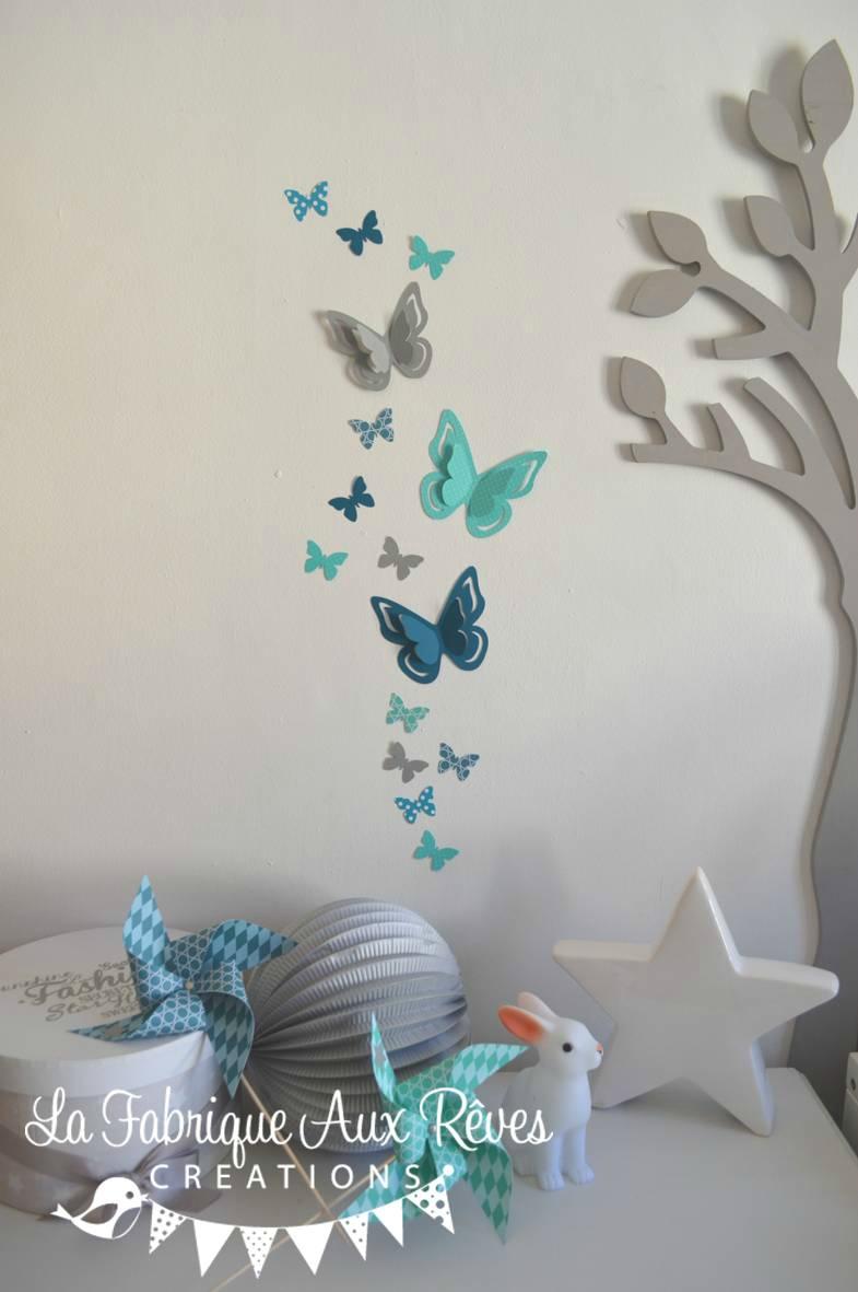 Sticker chambre bebe bleu - Idées de tricot gratuit
