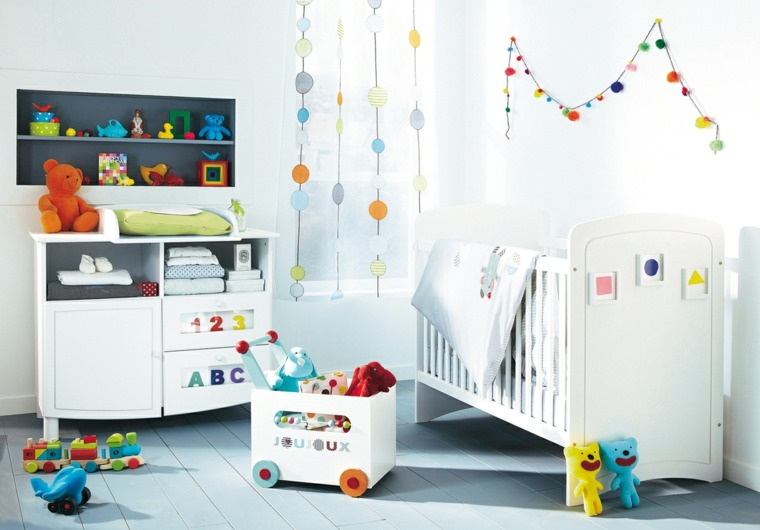 Charmant Idee Decoration Chambre Bebe Mixte