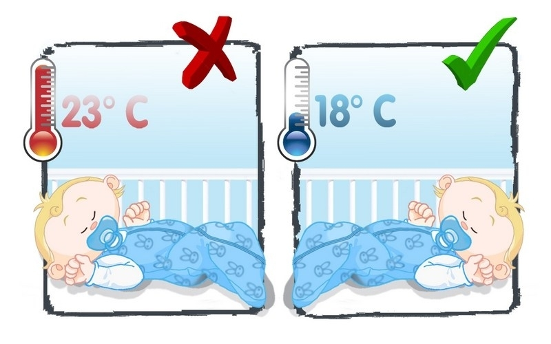 Temperature Ideale Bebe   Pachinko Love