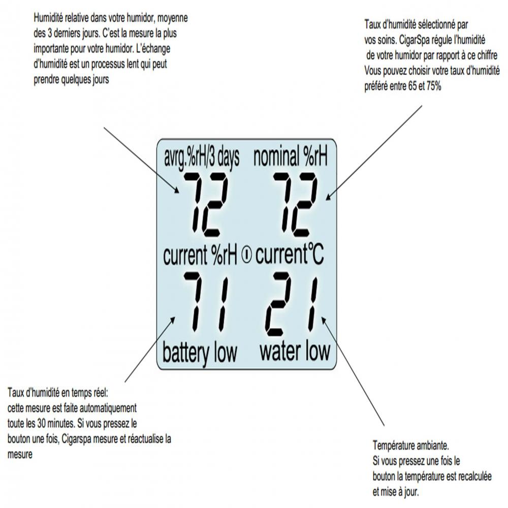 Chambre b b temp rature et taux d 39 humidit id es de - Taux d humidite dans une chambre de bebe ...